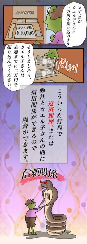 コブラ金融からカエル子さんに1万円(手数料引いてホントは5千円)振り込むんで来週2万円で返済して返済履歴を作りましょう